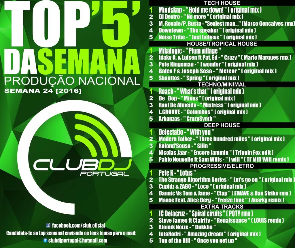 Club DJ Portugal - #2 in Progressive/Electro Top 5